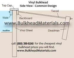 Bulkhead-Materials-vinyl-retaining-wall-side-view-new-s