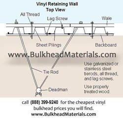 Bulkhead-Materials-vinyl-retaining-wall-top-view-new-s