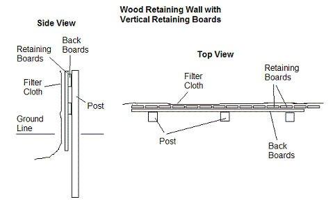 bulkhead-materials-wood-bulkhead-design-diagram